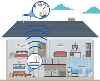 medidor de gas wifi isentinel